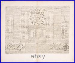 Chatelain Map of Grece Greece. 8a 1718 Atlas Historique